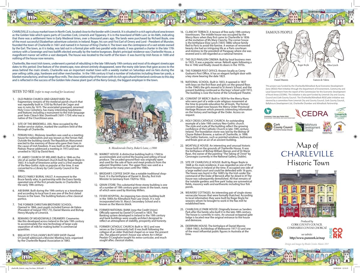03 charleville cork ireland historic map brochure Page 1 for web