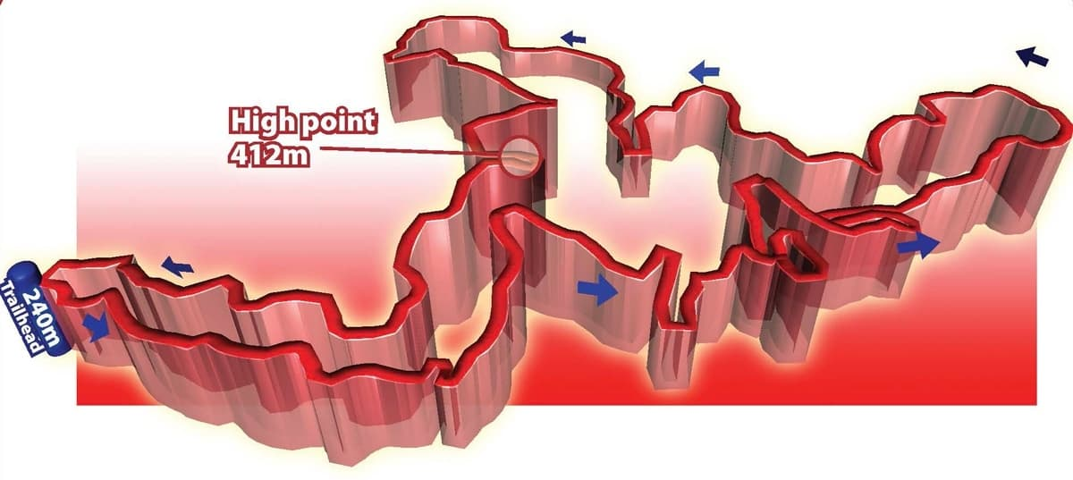Castlepook Loop detail mtb